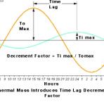 1_timelag_decrement_factor1
